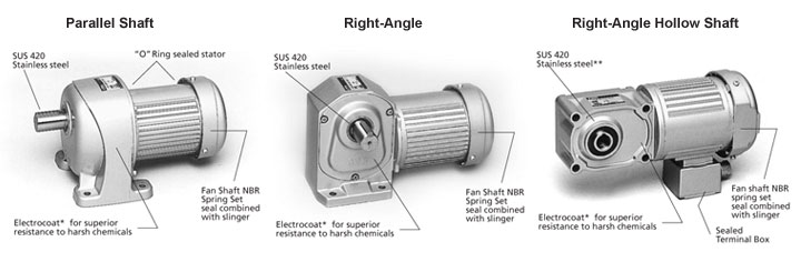 IP65 Type AC Motors