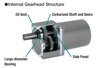 Parallel Shaft Structure