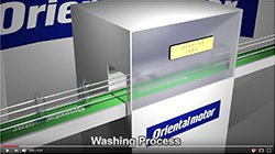 Video - Washdown Motor Application