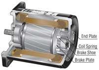 AC Motor Brake Mechanism