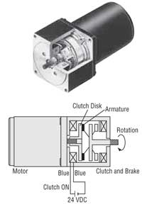 AC Motor Clutch Brake Motor Structure