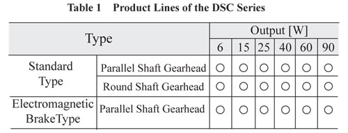 DSC Series Product Lines