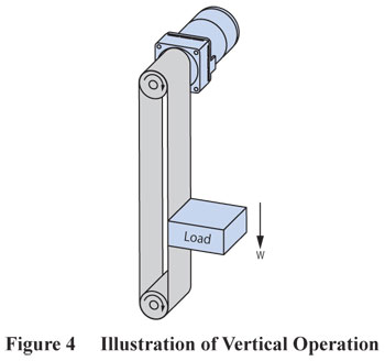 Vertical Operation