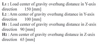 Center of Gravity Equations