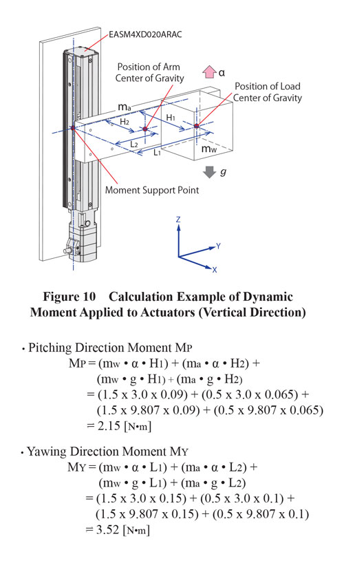 Dynamic Moment Vertical Actuator Calculation Example