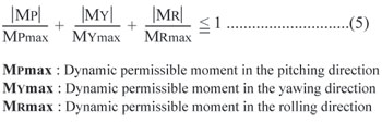 Dynamic Permissible Moment Equations