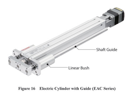 Electric Linear Cylinder with Guide