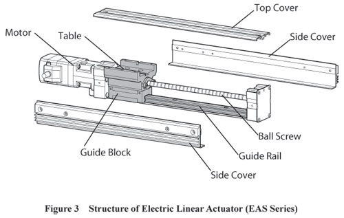 Linear Actuator Structure