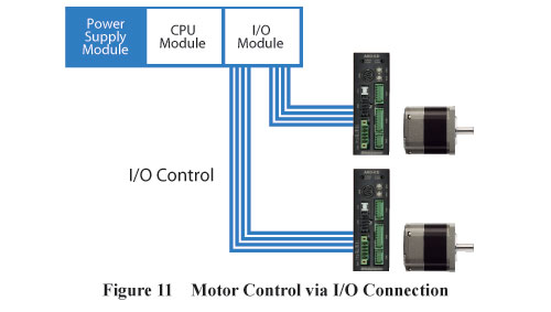 Motor Control I/O Connection