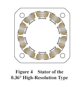 Stepper Motor Stator 0.36 High Resolution