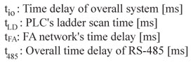 Time Delay of Overall System Factors
