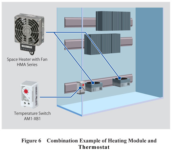 Heating Module and Thermostat Combination Example